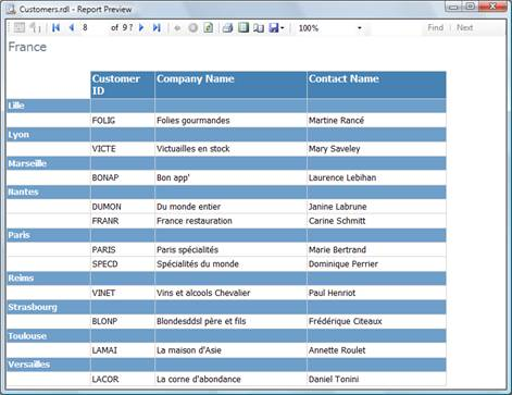 figure 4 previewing the report of figure 3 - Sql Report Writing